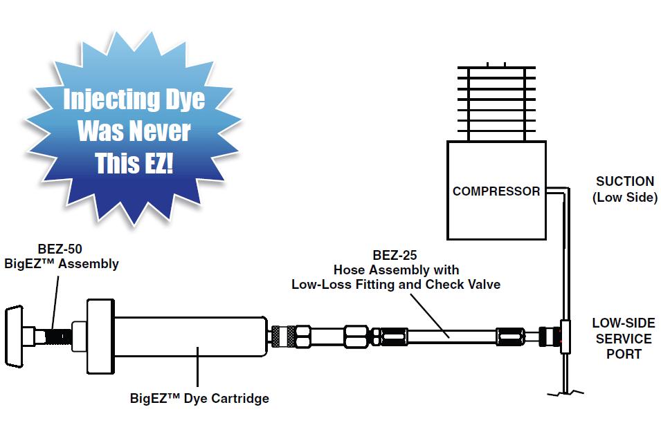 BigEZ ™ fluoreszierende Leck-Erkennung Farbstoff für Klimaanlagen/R ...