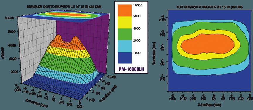 pm-1600blh_profile