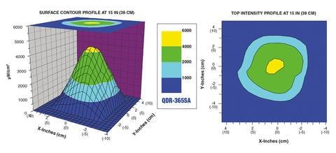 standard-intensity-model-qdr-365sa